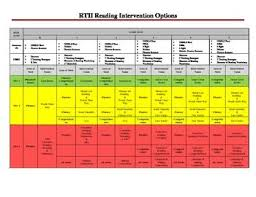 Intervention Options Chart For Teachers Leveled Literacy