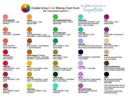Mix Food Coloring Chart Or Icing Coloring Chart