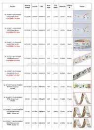 Chauvet Rgb Color Chart Rgb Led Light Color Chart Chromawhite Technology Cri