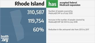 Rhode Island And The Acas Medicaid Expansion Eligibility