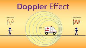 Doppler Effect And Light Doppler Effect Light Waves Kannadascience