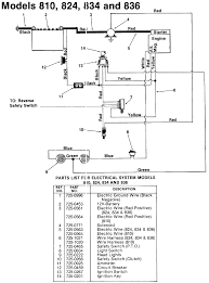 murray lawn mower solenoid wiring diagram motherwill com murray lawn tractor