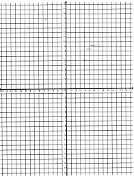 26 Images Of X Y Graph Template Printable Bfegy Com