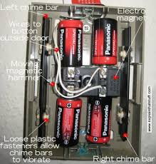 how do electric doorbells work? explain that stuff Doorbell Wiring Code Free Download Diagrams Pictures the main component parts inside a typical electric chime style doorbell Free Auto Electrical Wiring Diagrams