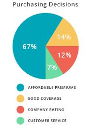 Popular Homeowners Insurance Utah Attractive Image Designs