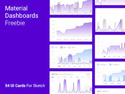 Material Dashboards Freebie Part 2 By Samuli Nivala On Dribbble