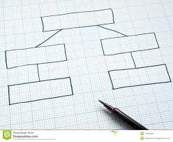 structure essay organizational structure essay
