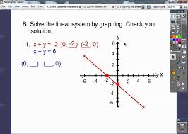 solving systems of linear equations by graphing sec 7 1 part2