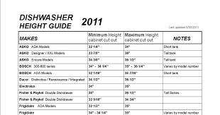 33 inch height dishwasher.  Dishwasher For 33 Inch Height Dishwasher O