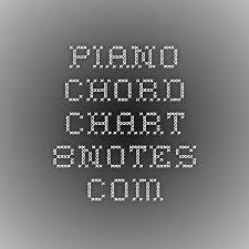 8notes Piano Chord Chart Piano Chord Chart 8notes Com Music Guitar Chords