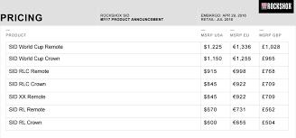 Rockshox Weight Chart 2017 Rockshox Sid Fork