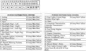 1998 Caravan Fuse Diagram Electrical Fuse Diagram