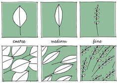 Small Picture Lisa Orgler Design HOW TO DRAW A PLANT SYMBOL GardenYard