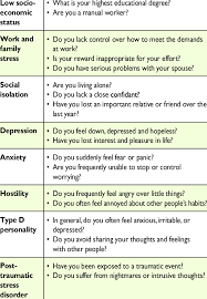 Psychosocial Assessment Gorgeous Core Questions For The Assessment Of Psychosocial Risk Factors In