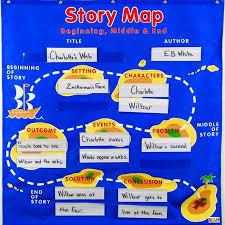 Story Map Pocket Chart