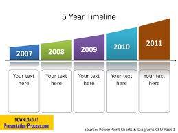 Timeline Ppt Slide 15 Creative Timelines For Presentations