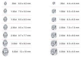 Oval Gemstone Size Chart Diamond Size And Shapes