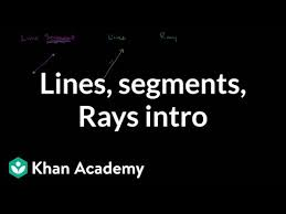 Connection dots will appear, indicating that your line can be connected to the shape. Lines Line Segments Rays Video Lines Khan Academy