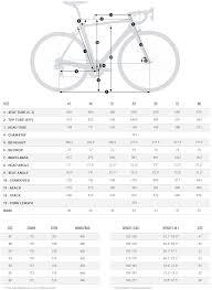 Orbea Frame Size Chart Damnxgood Com
