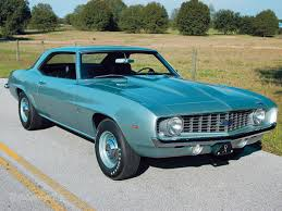 The Top Muscle Cars Of The And Car News Top Speed