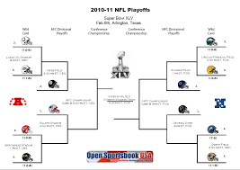 Nfl Playoff Bracket 2018 Chart Nfl Football Playoffs Kasa Immo