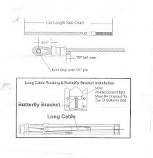 wiring diagram for pop up camper the wiring diagram coleman pop up wiring harness diagram coleman wiring wiring diagram