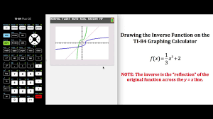 drawing the inverse function on the ti 84 graphing calculator