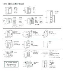Standard Kitchen Base Cabinet Sizes Chart Standard Kitchen Cabinet Door Size See The Home Design
