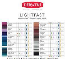 Derwent Procolour Lightfast Chart Derwent Lightfast 72 Set The Art Gear Guide