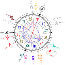 Astrotheme Birth Chart Beautiful Astrology And Natal Chart