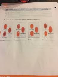 Blood Type Receive Chart Solved 2 Complete The Following Chart Blood Antigens Pre
