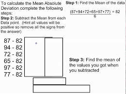 Mean Absolute Deviation Chart Mean Absolute Deviation