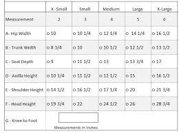 Pod Size Chart P Pod M E Physio Solutions