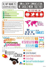 Infographic Resume Examples Pr Marketing Manager Resume Sample Examples Download As Image File 42