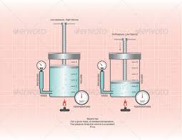 diagram of boyle diagram database wiring diagram schematics diagram of boyle s law by electricbill graphicriver