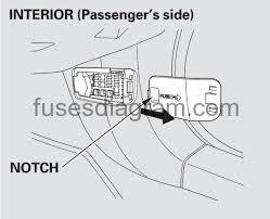 2003 Honda Accord Fuse Box Layout Cadillac Fuse Box Diagram
