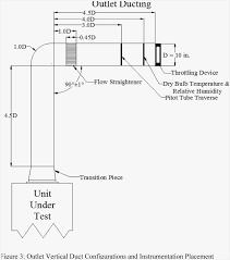 comcast x1 diagram wiring diagram libraries comcast wiring diagram wiring diagramswiring diagram for comcast auto electrical wiring diagram comcast x1 platform wiring