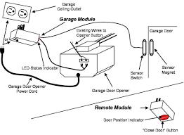 1106x812 garagehawk g07 r07 garage door monitor system starter kit ebay