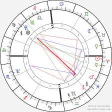Bach Natal Chart Kristina Bach Birth Chart Horoscope Date Of Birth Astro