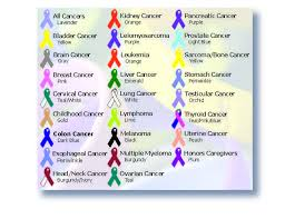 Printable Cancer Ribbon Chart 7 Best Images Of Printable Cancer Awareness Color Chart