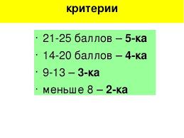 Контрольная работа по теме Человек и информация класс критерии 21 25 баллов 5 ка 14 20 баллов 4