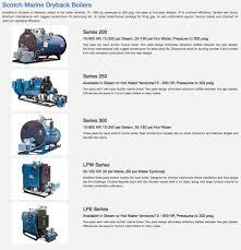Back Boiler Design Hurst Boilers Port City Mechanical Authorized Representative