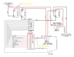 bass tracker fuse diagram inspirational boat wiring diagram Breaker Box at Blue C Fuse Box