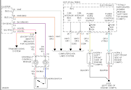 2007 dodge horn nitro the fuses out, and now the car wont start Dodge Nitro Fuse Diagram pull fuses m22 and ,23 to disable the horn graphic 2008 dodge nitro fuse diagram