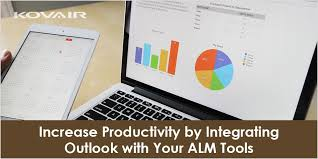 In Hp Alm What Does The Pie Chart Integrating Outlook With Your Alm Tools Kovair Blog