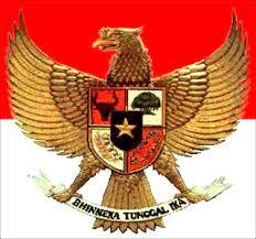 Kedudukan Pancasila dalam Negara Indonesia