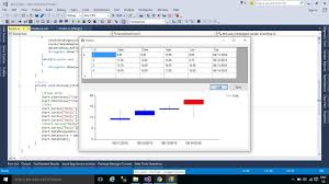 Foxlearn Windows Forms Stock Chart Candlestick Chart In C