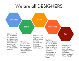 Design Thinking Process Pdf Design Thinking In Counseling Lessons Tes Teach