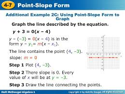 additional example 2c using point slope form to graph