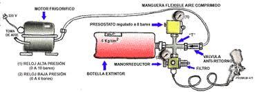 compresor de aire casero. imagen compresor de aire casero